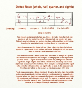 Dotted Notes six four time dotted rests