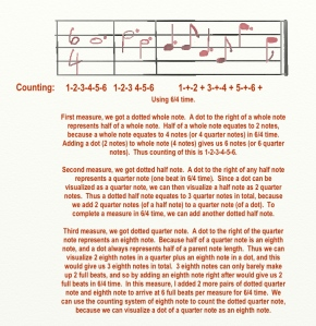 Dotted Notes six four time dotted whole half quarter