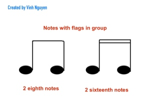 Eighth Notes and Sixteenth Notes With Flags In Group