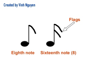 Eighth and Sixteenth Notes With Flags by Vinh Nguyen